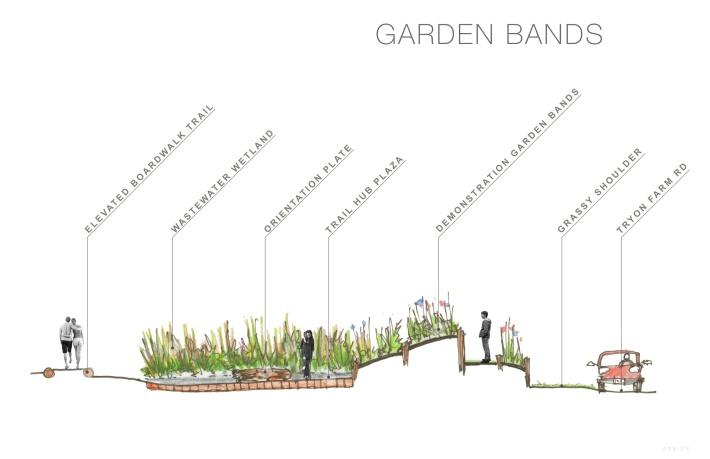 garden-bands