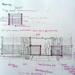 Sketching entrance gates