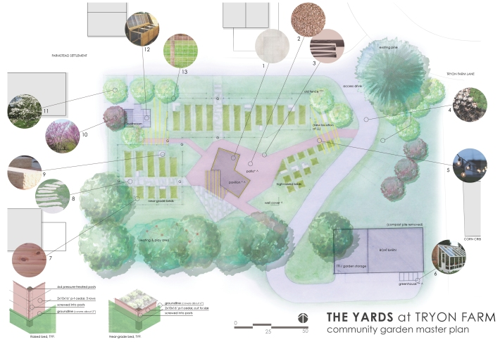 Tryon_garden_plan_web